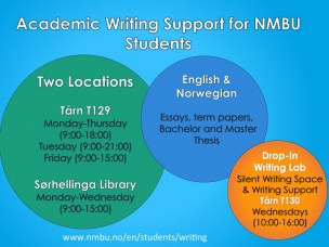Writing Centre Activities Spring 2017