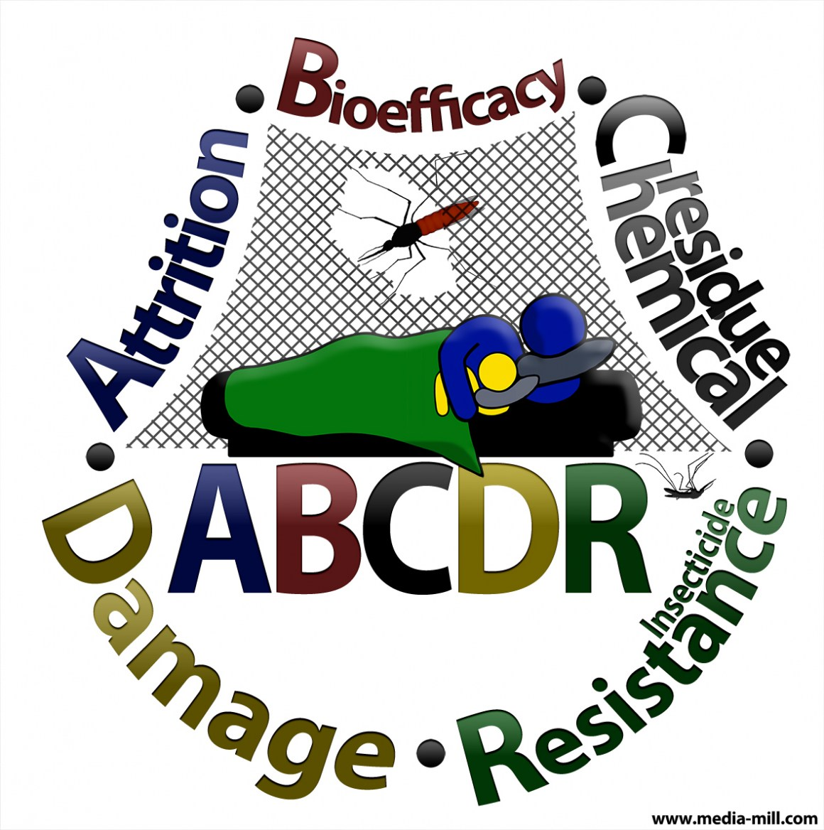 ABCDR logo
