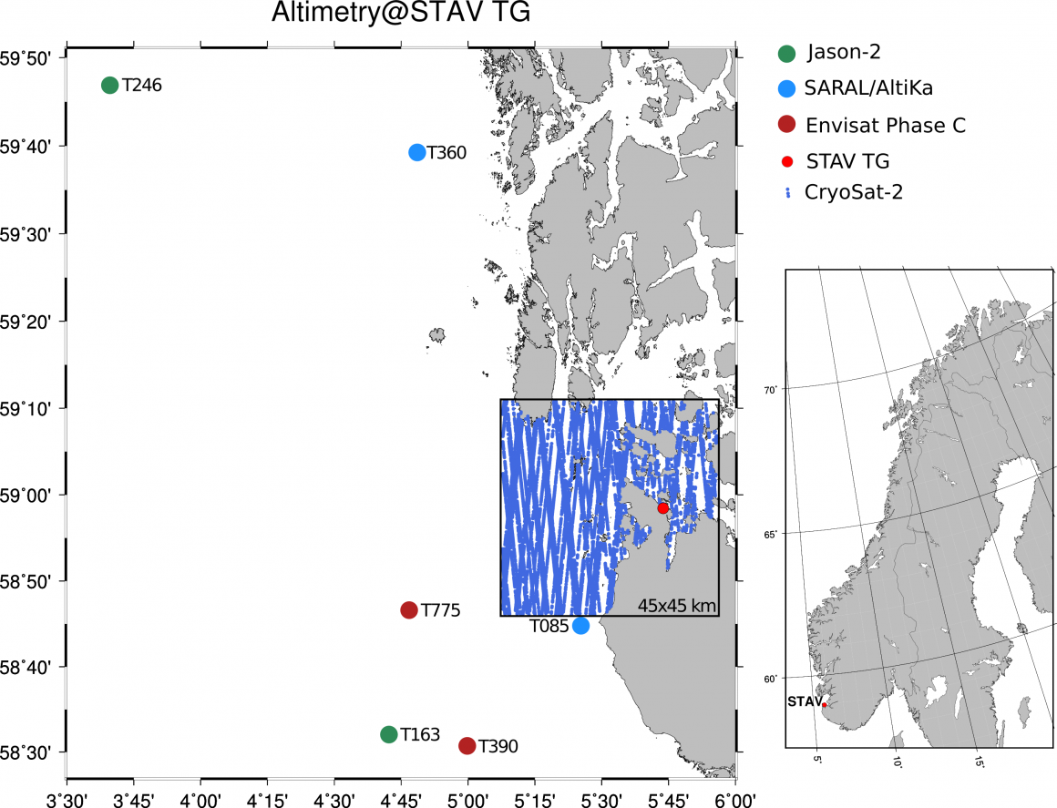 Available altimetry sites at the Stavanger tide gauge